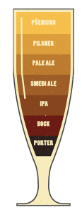 Stilovi-piva2