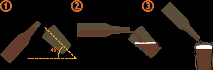 kako sipati pivo